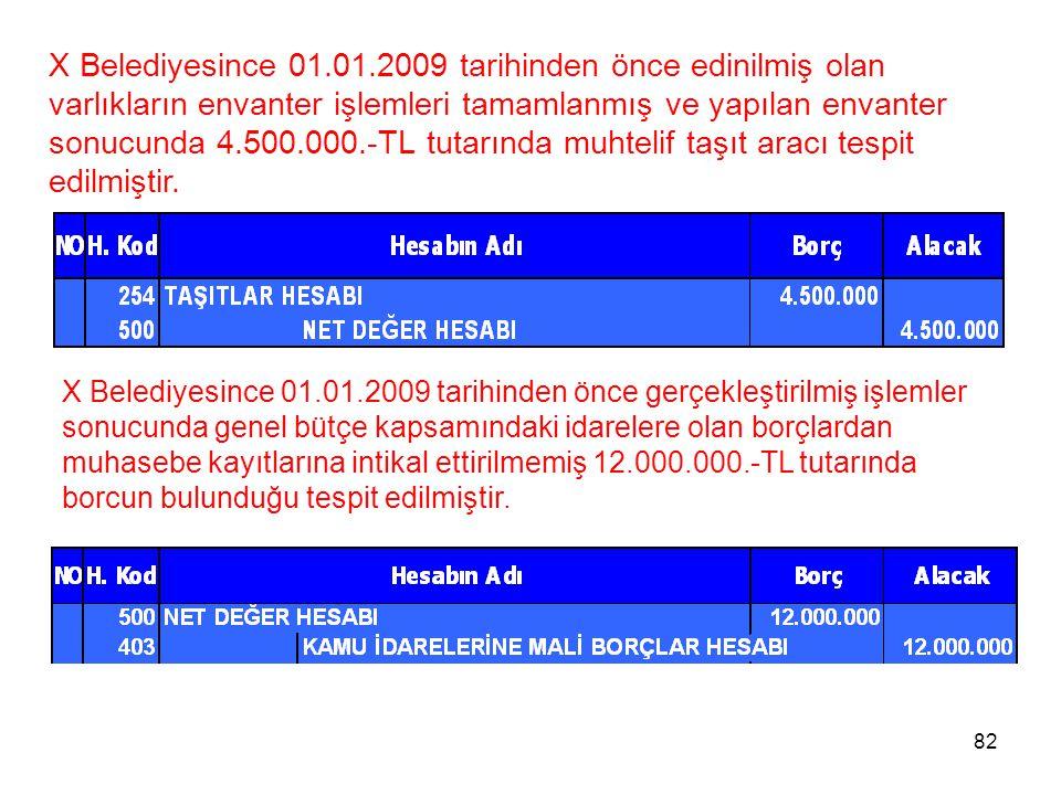 X Belediyesince 01.01.2009 tarihinden önce gerçekleştirilmiş işlemler sonucunda genel bütçe kapsamındaki idarelere olan borçlardan muhasebe kayıtlarına intikal ettirilmemiş 12.000.000.-TL tutarında borcun bulunduğu tespit edilmiştir.