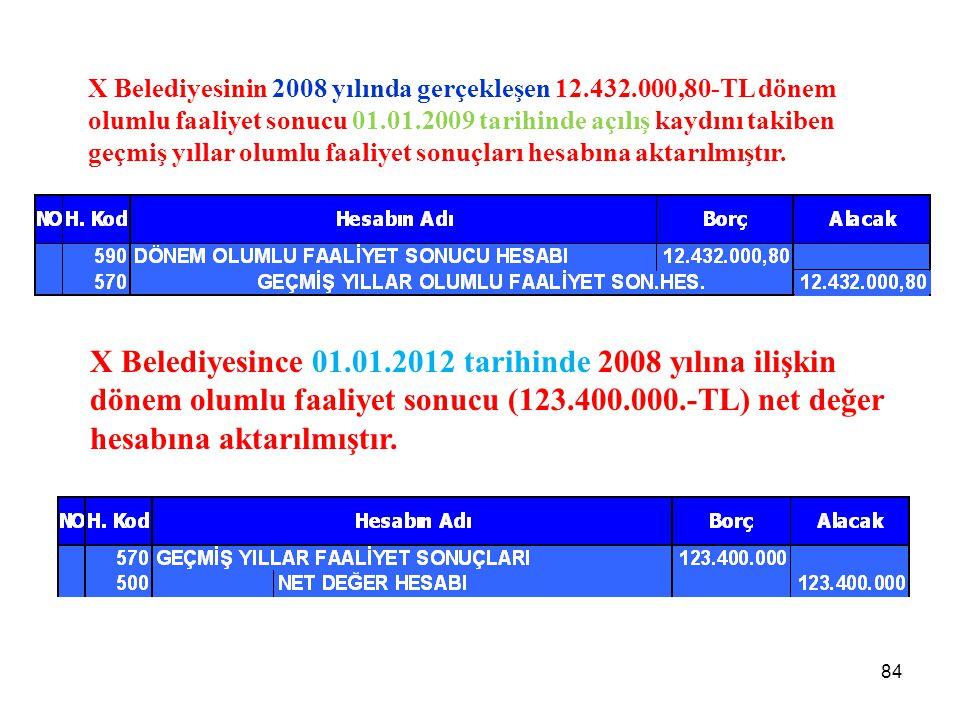X Belediyesinin 2008 yılında gerçekleşen 12.432.000,80-TL dönem olumlu faaliyet sonucu 01.01.2009 tarihinde açılış kaydını takiben geçmiş yıllar olumlu faaliyet sonuçları hesabına aktarılmıştır.