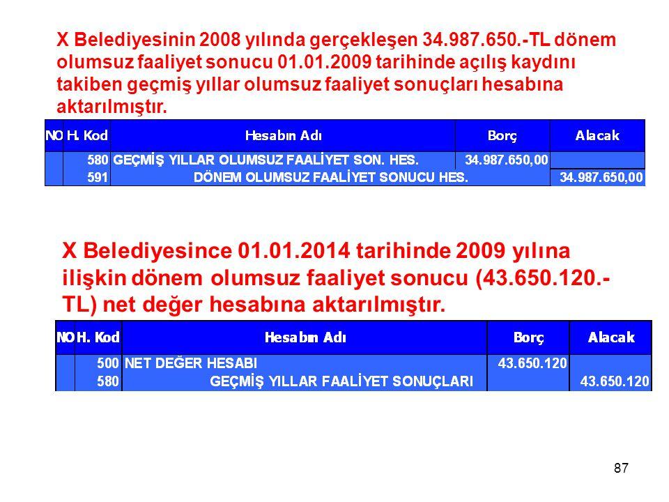 X Belediyesinin 2008 yılında gerçekleşen 34.987.650.-TL dönem olumsuz faaliyet sonucu 01.01.2009 tarihinde açılış kaydını takiben geçmiş yıllar olumsuz faaliyet sonuçları hesabına aktarılmıştır.