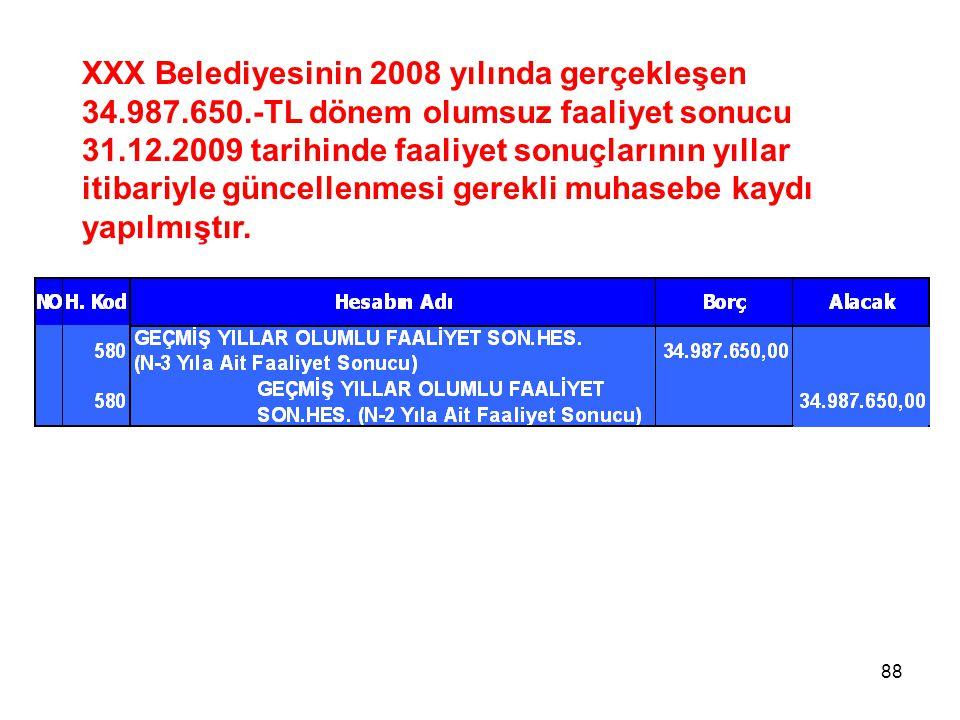 XXX Belediyesinin 2008 yılında gerçekleşen 34.987.650.-TL dönem olumsuz faaliyet sonucu 31.12.2009 tarihinde faaliyet sonuçlarının yıllar itibariyle güncellenmesi gerekli muhasebe kaydı yapılmıştır.