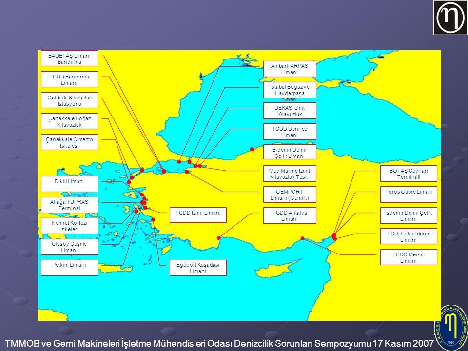 TMMOB ve Gemi Makineleri İşletme Mühendisleri Odası Denizcilik Sorunları Sempozyumu 17 Kasım 2007 İstabul Boğaz ve Haydarpaşa Limanı BOTAŞ Ceyhan Term