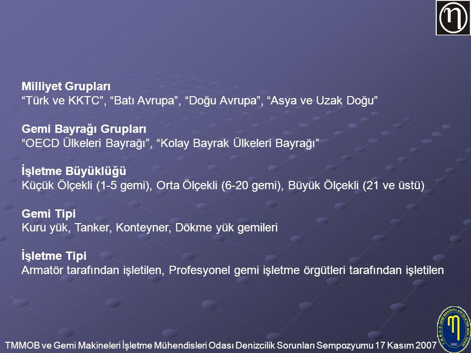 """Milliyet Grupları """"Türk ve KKTC"""", """"Batı Avrupa"""", """"Doğu Avrupa"""", """"Asya ve Uzak Doğu"""" Gemi Bayrağı Grupları """"OECD Ülkeleri Bayrağı"""", """"Kolay Bayrak Ülkel"""