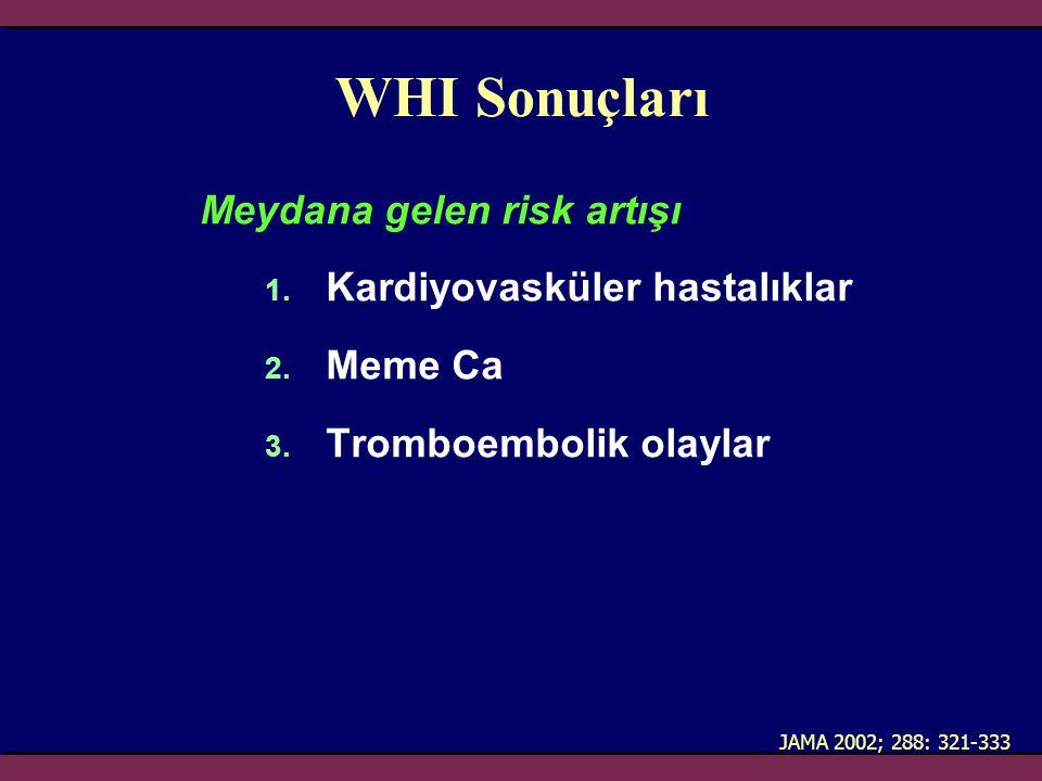 WHI Sonuçları Meydana gelen risk artışı 1. Kardiyovasküler hastalıklar 2. Meme Ca 3. Tromboembolik olaylar JAMA 2002; 288: 321-333