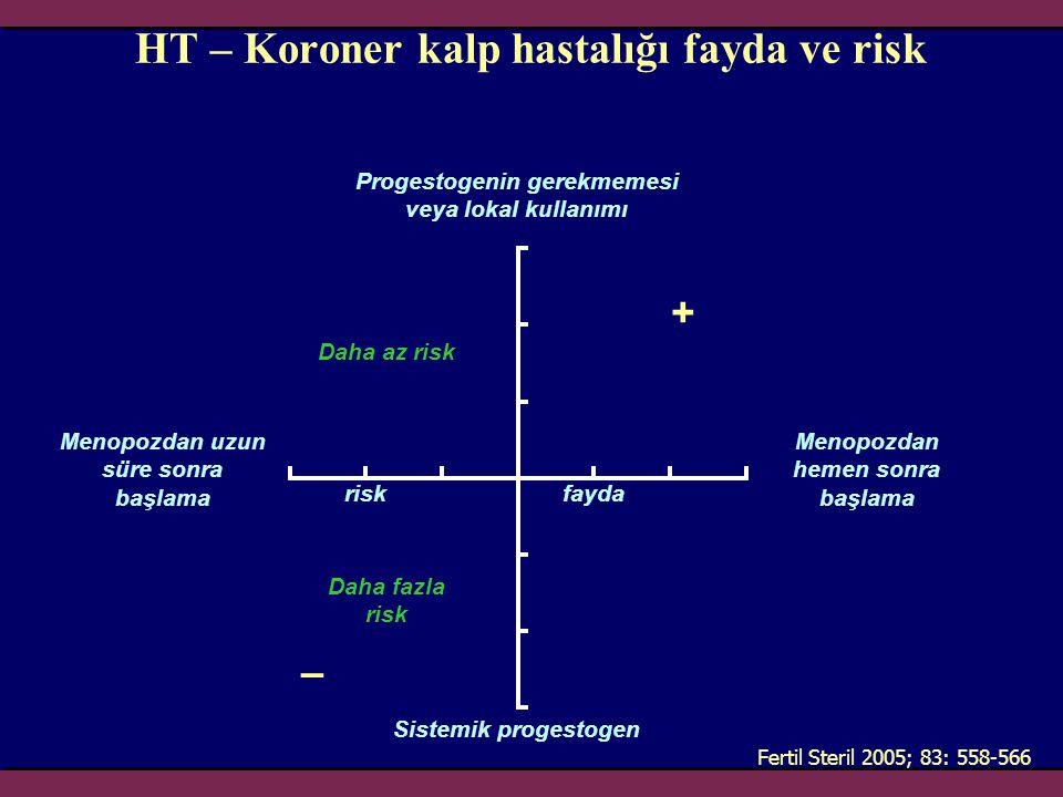 HT – Koroner kalp hastalığı fayda ve risk Progestogenin gerekmemesi veya lokal kullanımı Fertil Steril 2005; 83: 558-566 Sistemik progestogen Menopozd