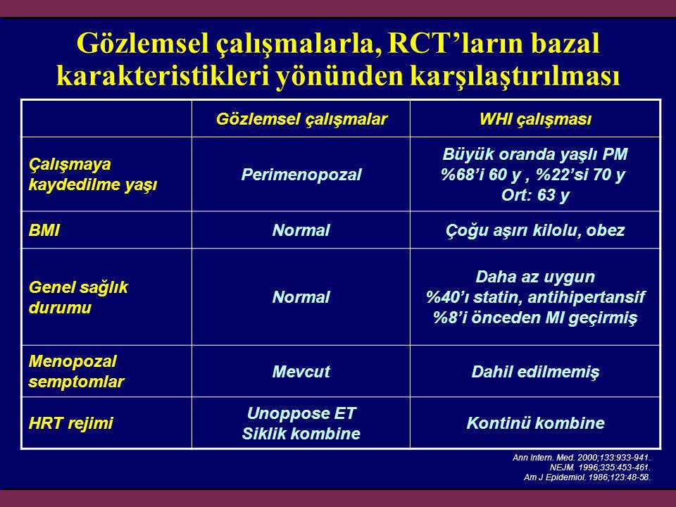 Gözlemsel çalışmalarla, RCT'ların bazal karakteristikleri yönünden karşılaştırılması Gözlemsel çalışmalarWHI çalışması Çalışmaya kaydedilme yaşı Perim