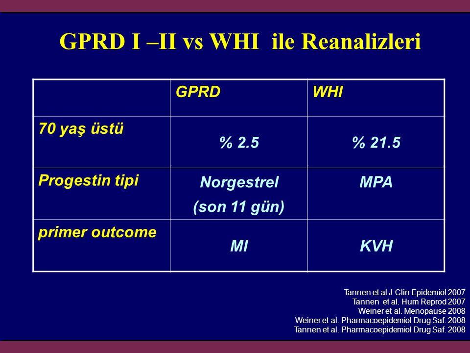 GPRD I –II vs WHI ile Reanalizleri Tannen et al J Clin Epidemiol 2007 Tannen et al. Hum Reprod 2007 Weiner et al. Menopause 2008 Weiner et al. Pharmac