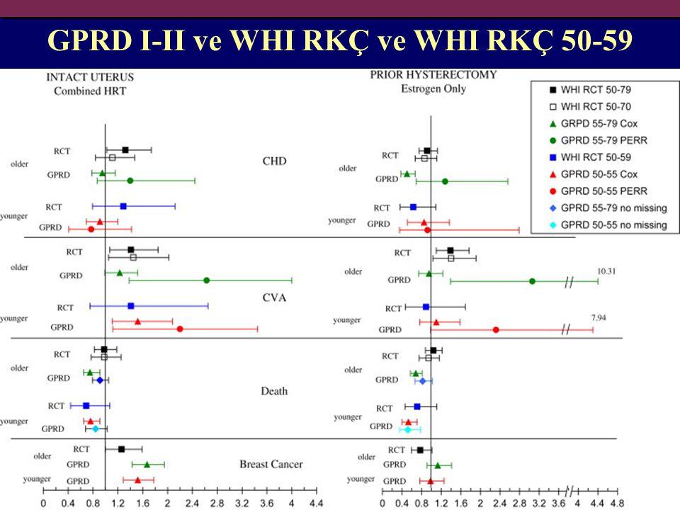 GPRD I-II ve WHI RKÇ ve WHI RKÇ 50-59
