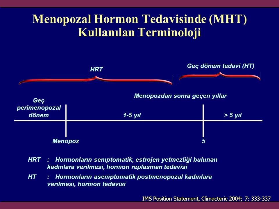 Menopozal Hormon Tedavisinde (MHT) Kullanılan Terminoloji HRT:Hormonların semptomatik, estrojen yetmezliği bulunan kadınlara verilmesi, hormon replasm