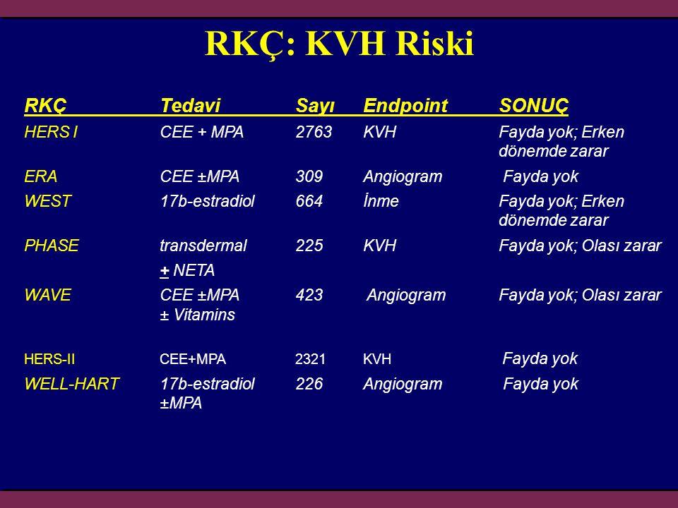 Meme kanseri için saptanan veya muhtemel risk faktörleri BMJ: 2000: 321; 624-628 FaktörRelatif RiskYüksek risk grubu Yaş>10Yaşlı grup Coğrafi yerleşim5Gelişmiş ülkeler Menarş yaşı311 yaşından önce menarş Menopoz yaşı254 yaşından sonra menopoz İlk term gebelik yaşı1,48İlk doğumun 30'lu yaşlarda olması Aile hikayesi>2>2Genç 1° akrabada meme Ca Önceden benign hastalık4-5Atipik hiperplazi Diğer memede Ca>4 Sosyoekonomik grup2Yüksek gelir grubu Diyet1,5Sature yağların fazla tüketimi Vücut ağırlığı2BMI > 25 Alkol tüketimi1,3 Aşırı tüketim (250 ml/gün  ) Radyasyona maruziyet310 yaşından sonra anormal ışın alımı Hormon replasman tedavisi1,26-2,05 yıldan fazla kullanım