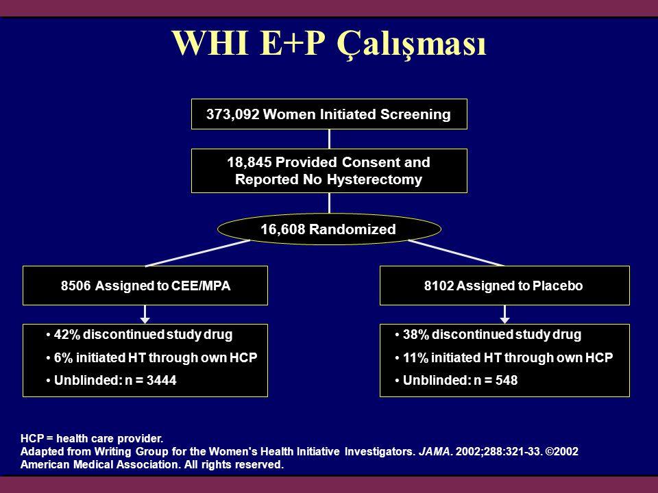 Menopozal Hormon Tedavisinde (MHT) Kullanılan Terminoloji HRT:Hormonların semptomatik, estrojen yetmezliği bulunan kadınlara verilmesi, hormon replasman tedavisi HT:Hormonların asemptomatik postmenopozal kadınlara verilmesi, hormon tedavisi IMS Position Statement, Climacteric 2004; 7: 333-337 Menopoz5 Geç perimenopozal dönem1-5 yıl> 5 yıl Menopozdan sonra geçen yıllar HRT Geç dönem tedavi (HT)