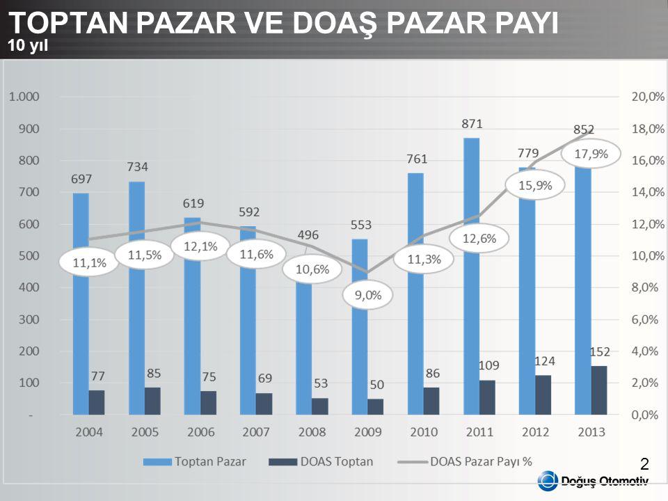 3 2013'TE ÖNE ÇIKANLAR DOD 2.