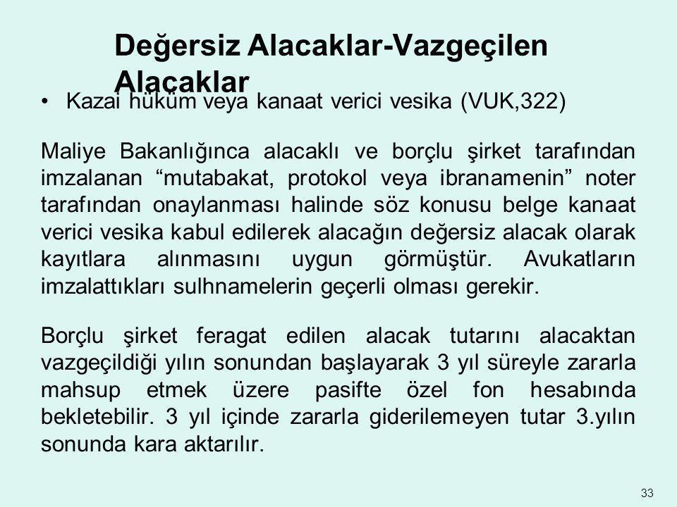 Değersiz Alacaklar-Vazgeçilen Alacaklar •Kazai hüküm veya kanaat verici vesika (VUK,322) Maliye Bakanlığınca alacaklı ve borçlu şirket tarafından imza