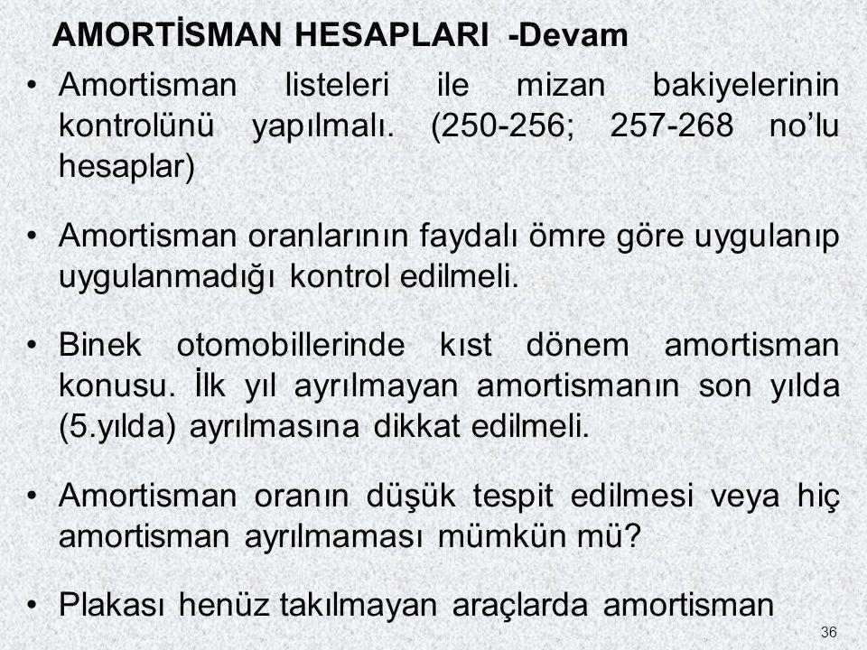 AMORTİSMAN HESAPLARI -Devam •Amortisman listeleri ile mizan bakiyelerinin kontrolünü yapılmalı. (250-256; 257-268 no'lu hesaplar) •Amortisman oranları