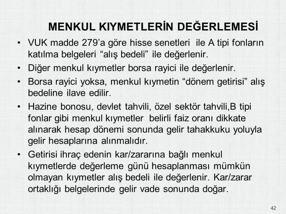 """MENKUL KIYMETLERİN DEĞERLEMESİ •VUK madde 279'a göre hisse senetleri ile A tipi fonların katılma belgeleri """"alış bedeli"""" ile değerlenir. •Diğer menkul"""