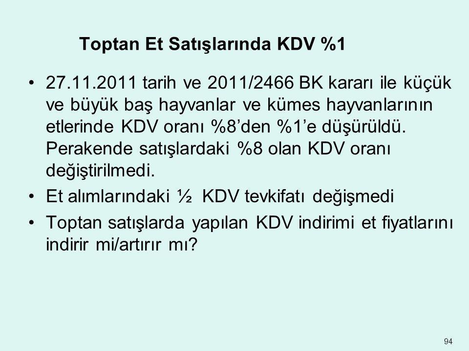 Toptan Et Satışlarında KDV %1 •27.11.2011 tarih ve 2011/2466 BK kararı ile küçük ve büyük baş hayvanlar ve kümes hayvanlarının etlerinde KDV oranı %8'