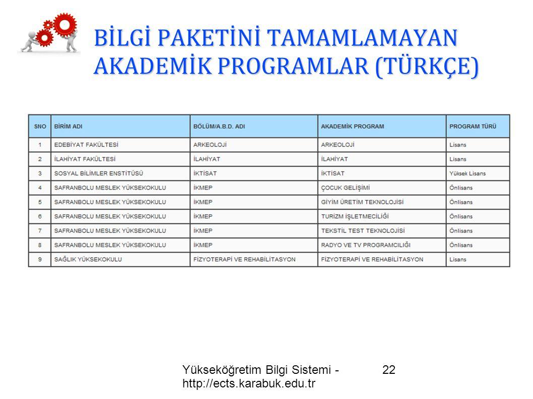 Yükseköğretim Bilgi Sistemi - http://ects.karabuk.edu.tr 22 BİLGİ PAKETİNİ TAMAMLAMAYAN AKADEMİK PROGRAMLAR (TÜRKÇE)