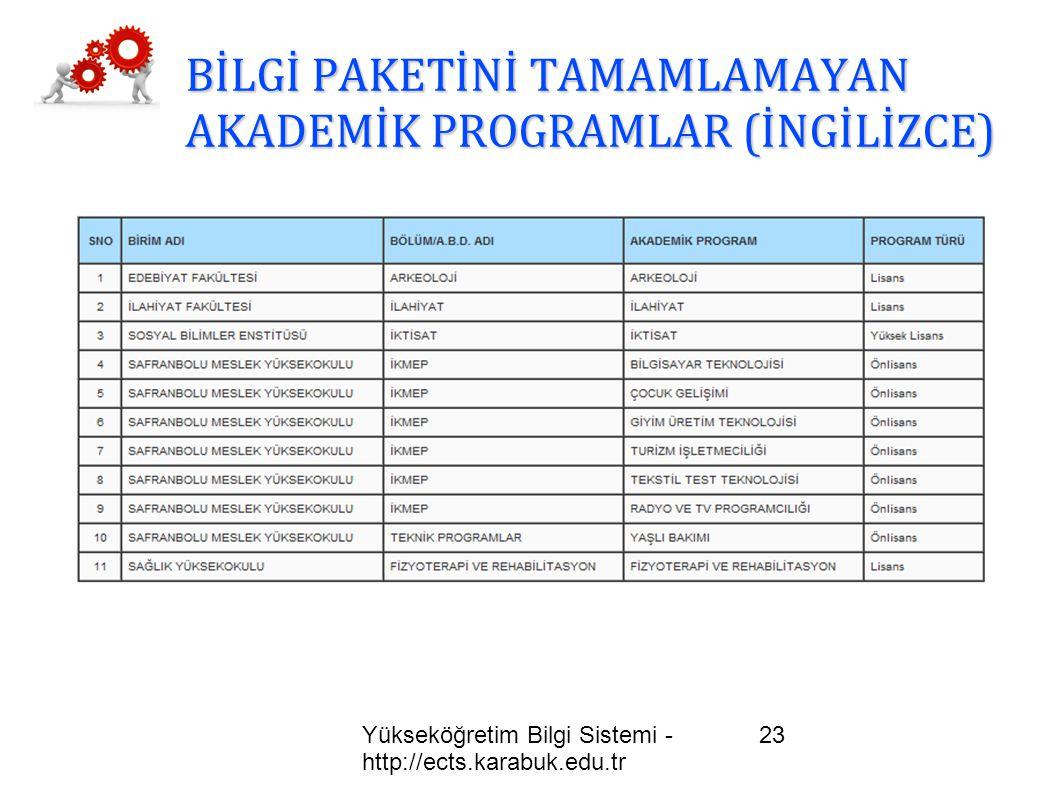 Yükseköğretim Bilgi Sistemi - http://ects.karabuk.edu.tr 23 BİLGİ PAKETİNİ TAMAMLAMAYAN AKADEMİK PROGRAMLAR (İNGİLİZCE)