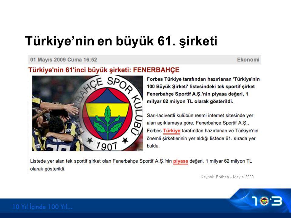Türkiye'nin en büyük 61. şirketi Kaynak: Forbes – Mayıs 2009