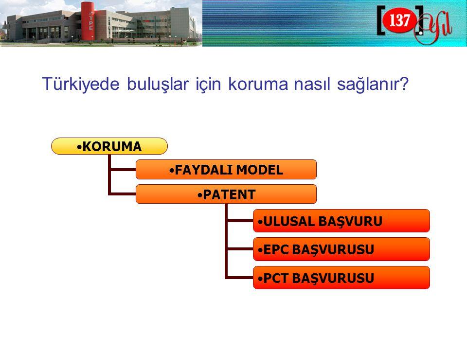 •KORUMA •FAYDALI MODEL •PATENT •ULUSAL BAŞVURU •EPC BAŞVURUSU •PCT BAŞVURUSU Türkiyede buluşlar için koruma nasıl sağlanır