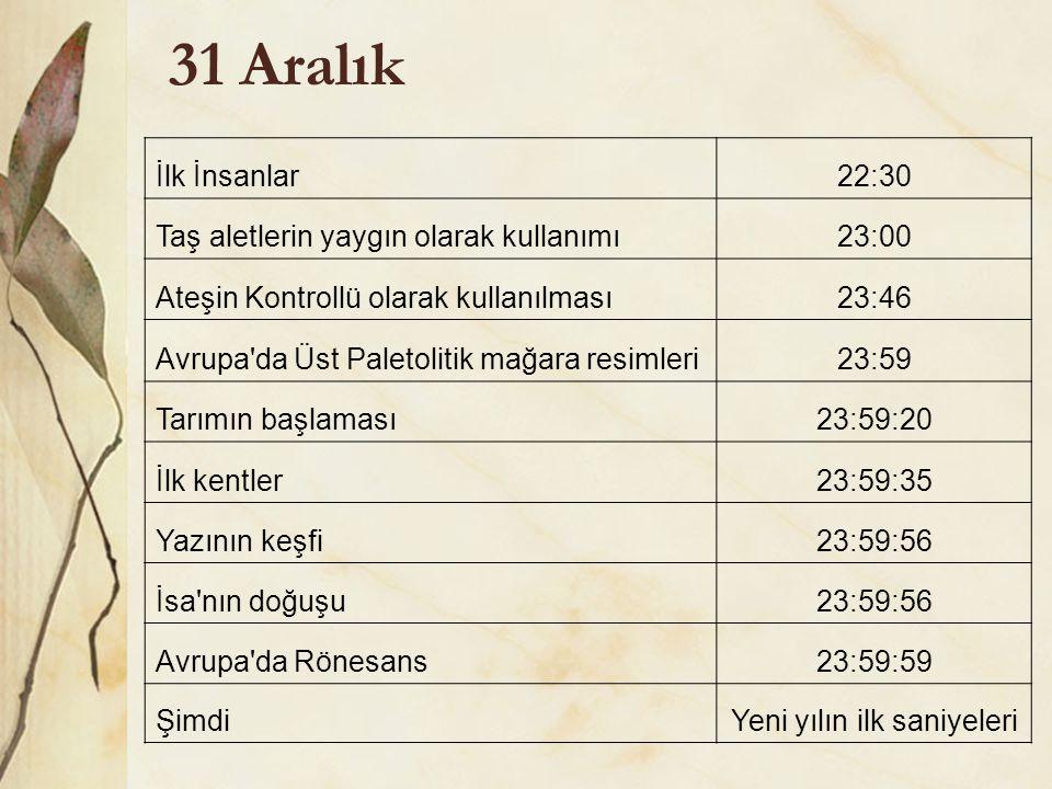 31 Aralık İlk İnsanlar22:30 Taş aletlerin yaygın olarak kullanımı23:00 Ateşin Kontrollü olarak kullanılması23:46 Avrupa'da Üst Paletolitik mağara resi