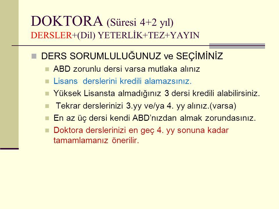 DOKTORA (Süresi 4+2 yıl) DERSLER+(Dil) YETERLİK+TEZ+YAYIN  DERS SORUMLULUĞUNUZ ve SEÇİMİNİZ  ABD zorunlu dersi varsa mutlaka alınız  Lisans dersler