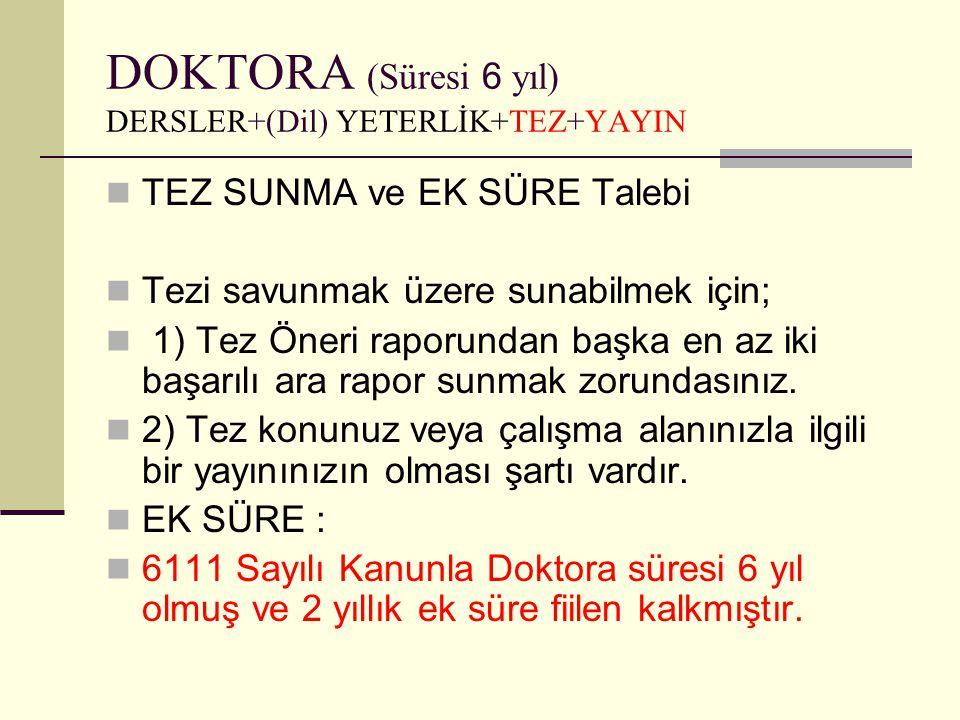 DOKTORA (Süresi 6 yıl) DERSLER+(Dil) YETERLİK+TEZ+YAYIN  TEZ SUNMA ve EK SÜRE Talebi  Tezi savunmak üzere sunabilmek için;  1) Tez Öneri raporundan