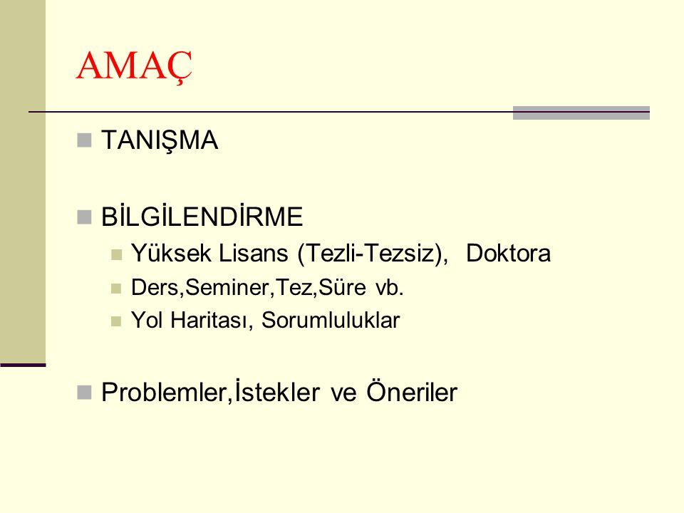 TANIŞMA  Enstitü Yönetimi  Prof.Dr. Ömer AKBULUT (Müdür)  Prof.
