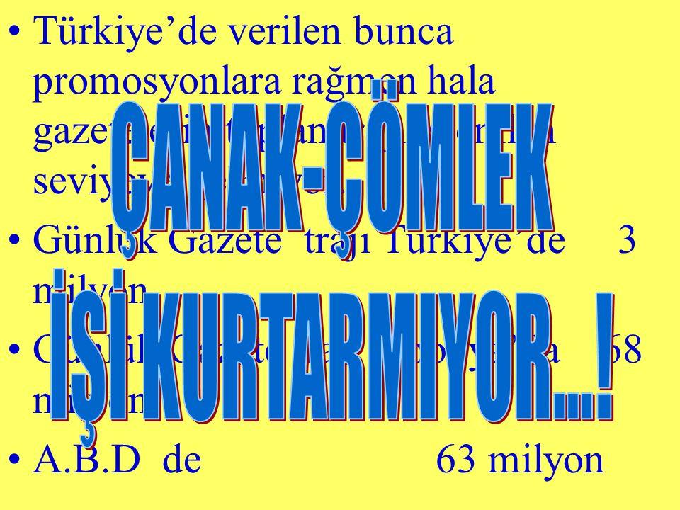 • ÜZERİNDE DÜŞÜNÜLMESİ • GEREKEN BİR KONU DA. •1973-1975 Yılları arasında Türkiye'de 30 bin kitapçı varken; 1993 yılında bu sayının 3500 e düşmüş olma