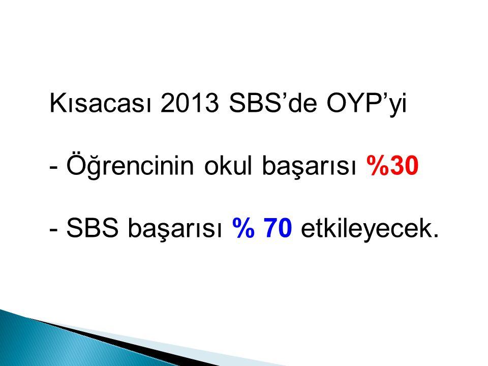 Kısacası 2013 SBS'de OYP'yi - Öğrencinin okul başarısı %30 - SBS başarısı % 70 etkileyecek.