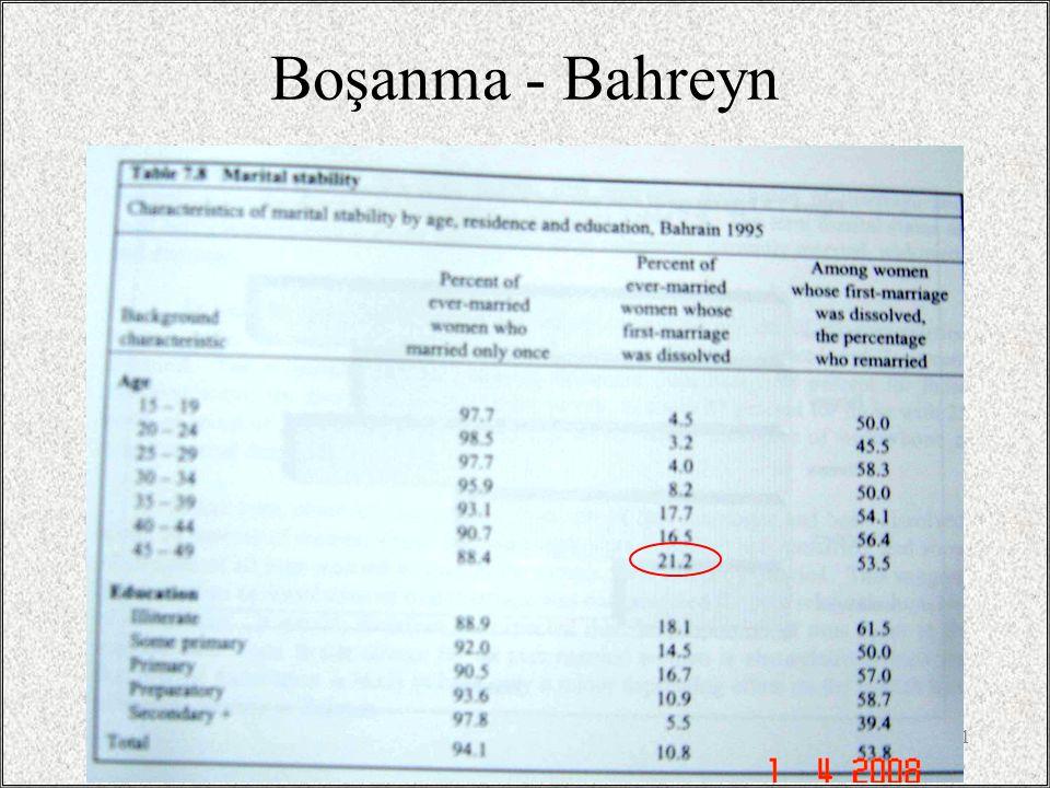 / 3123 Boşanma - Bahreyn