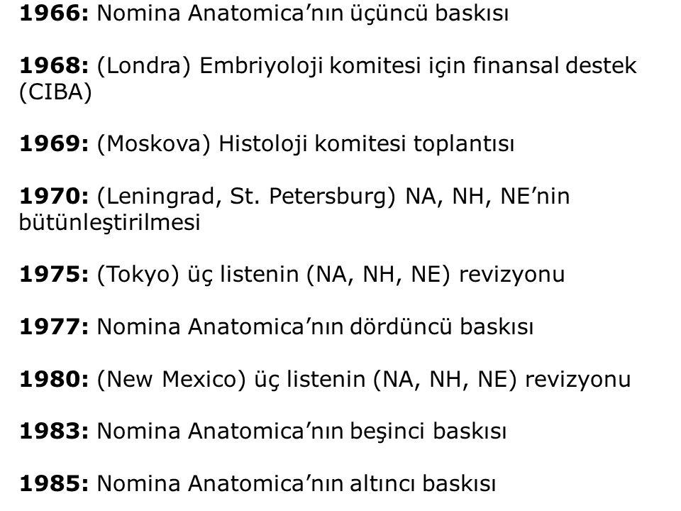 1966: Nomina Anatomica'nın üçüncü baskısı 1968: (Londra) Embriyoloji komitesi için finansal destek (CIBA) 1969: (Moskova) Histoloji komitesi toplantıs