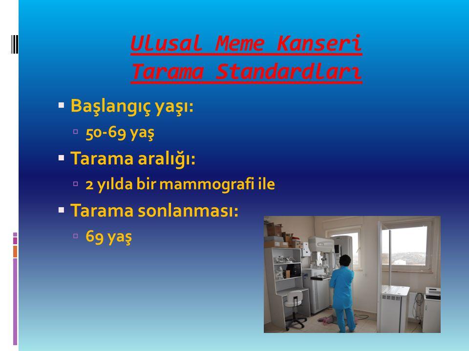 Ulusal Meme Kanseri Tarama Standardları  Başlangıç yaşı:  50-69 yaş  Tarama aralığı:  2 yılda bir mammografi ile  Tarama sonlanması:  69 yaş