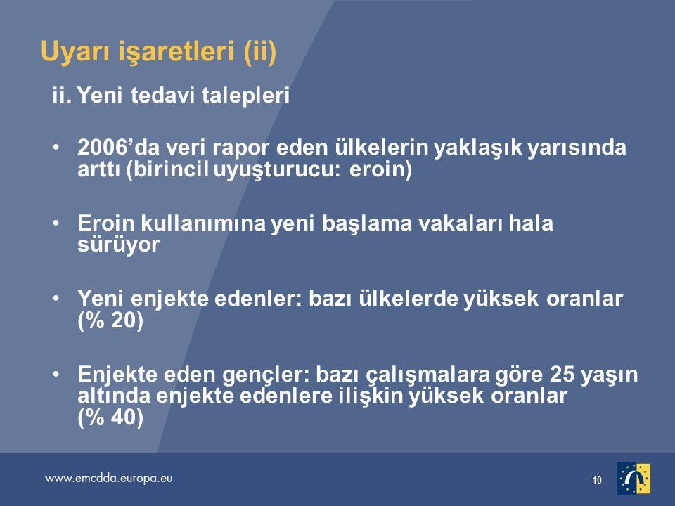 10 Uyarı işaretleri (ii) ii. Yeni tedavi talepleri •2006'da veri rapor eden ülkelerin yaklaşık yarısında arttı (birincil uyuşturucu: eroin) •Eroin kul