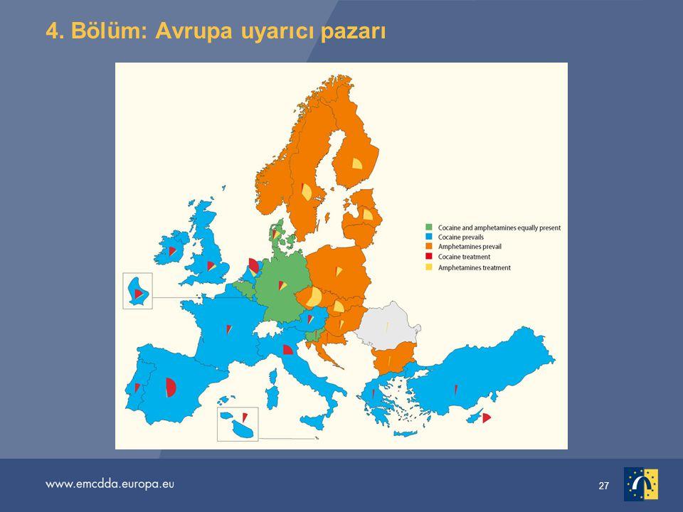 27 4. Bölüm: Avrupa uyarıcı pazarı