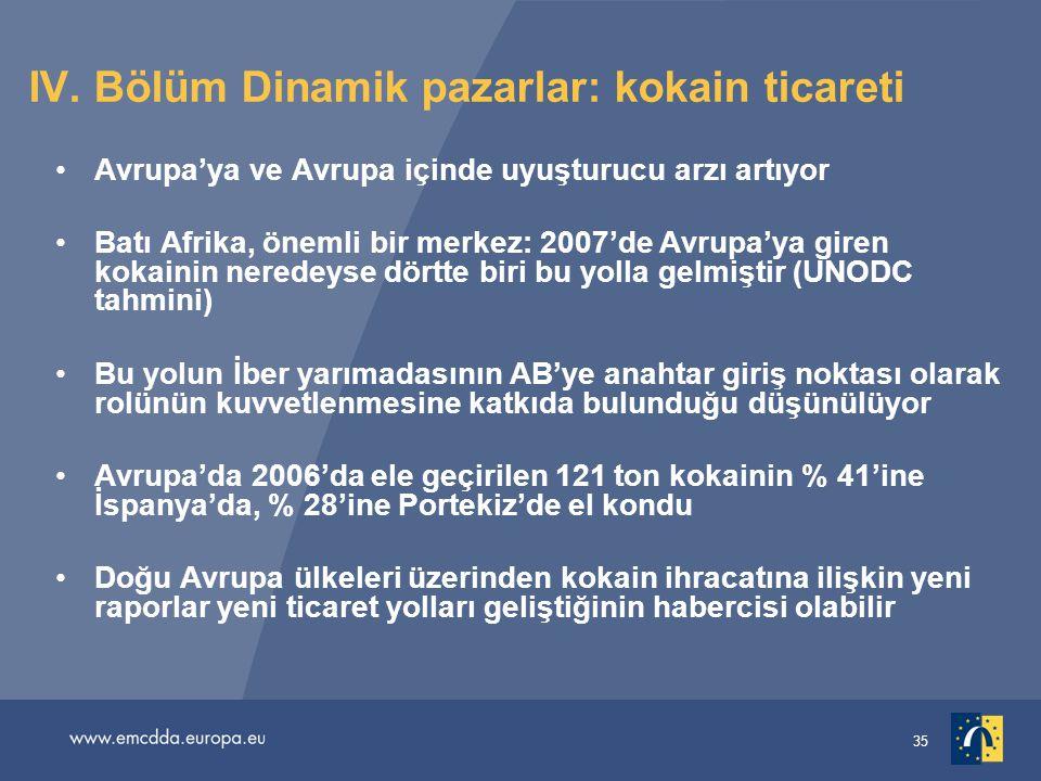35 IV. Bölüm Dinamik pazarlar: kokain ticareti •Avrupa'ya ve Avrupa içinde uyuşturucu arzı artıyor •Batı Afrika, önemli bir merkez: 2007'de Avrupa'ya