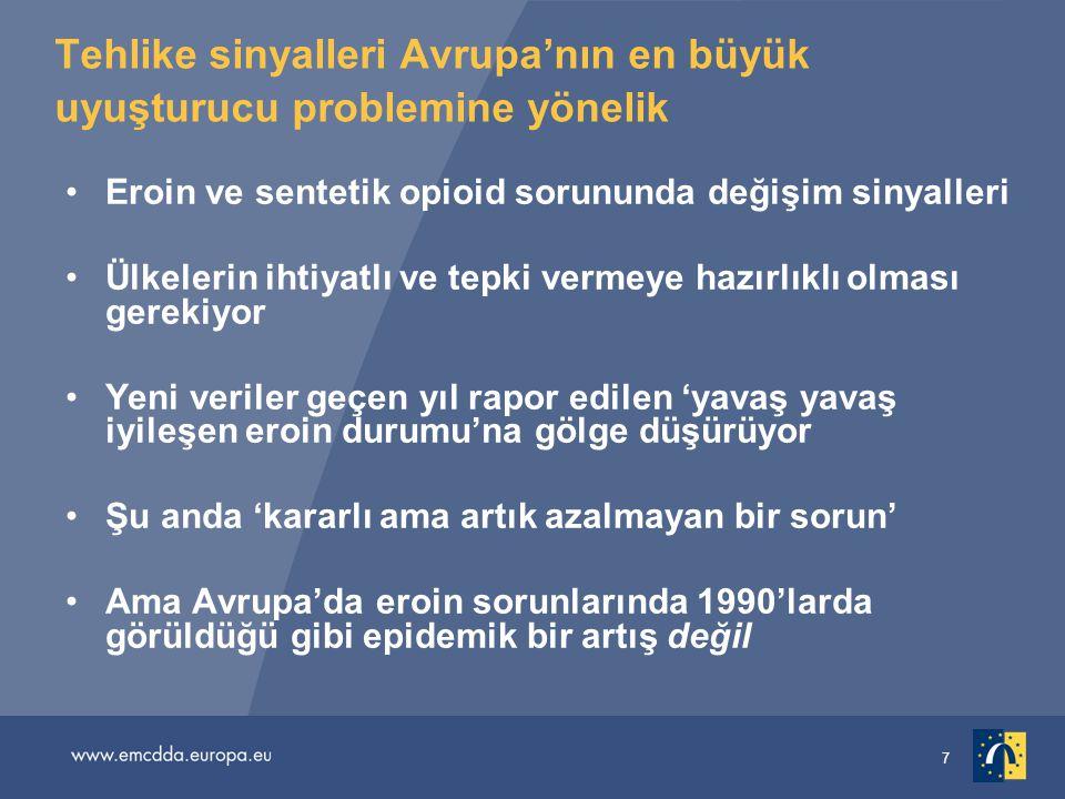 7 Tehlike sinyalleri Avrupa'nın en büyük uyuşturucu problemine yönelik •Eroin ve sentetik opioid sorununda değişim sinyalleri •Ülkelerin ihtiyatlı ve tepki vermeye hazırlıklı olması gerekiyor •Yeni veriler geçen yıl rapor edilen 'yavaş yavaş iyileşen eroin durumu'na gölge düşürüyor •Şu anda 'kararlı ama artık azalmayan bir sorun' •Ama Avrupa'da eroin sorunlarında 1990'larda görüldüğü gibi epidemik bir artış değil