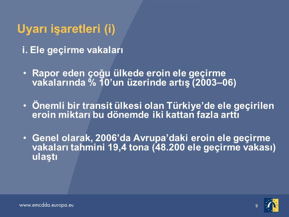 9 Uyarı işaretleri (i) i. Ele geçirme vakaları •Rapor eden çoğu ülkede eroin ele geçirme vakalarında % 10'un üzerinde artış (2003–06) •Önemli bir tran