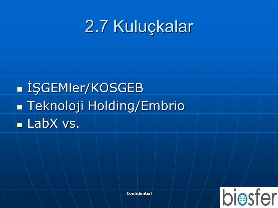 Confidential 11 2.7 Kuluçkalar  İŞGEMler/KOSGEB  Teknoloji Holding/Embrio  LabX vs.
