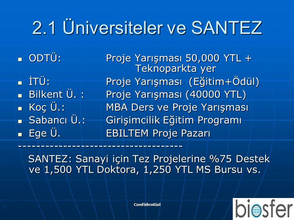 Confidential 5 2.1 Üniversiteler ve SANTEZ  ODTÜ: Proje Yarışması 50,000 YTL + Teknoparkta yer  İTÜ: Proje Yarışması (Eğitim+Ödül)  Bilkent Ü. : Pr