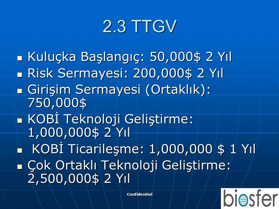 Confidential 7 2.3 TTGV  Kuluçka Başlangıç: 50,000$ 2 Yıl  Risk Sermayesi: 200,000$ 2 Yıl  Girişim Sermayesi (Ortaklık): 750,000$  KOBİ Teknoloji