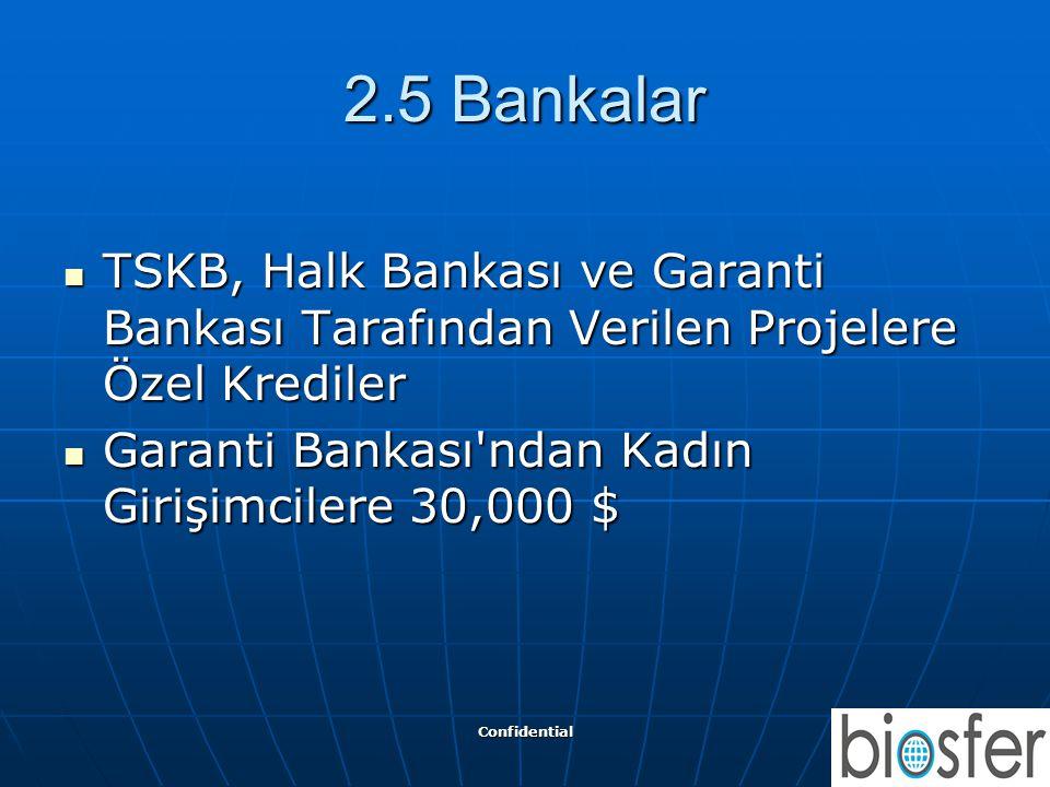 Confidential 9 2.5 Bankalar  TSKB, Halk Bankası ve Garanti Bankası Tarafından Verilen Projelere Özel Krediler  Garanti Bankası'ndan Kadın Girişimcil