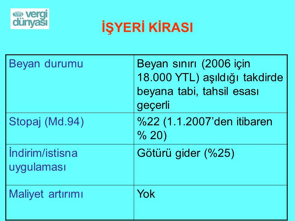 İŞYERİ KİRASI Beyan durumuBeyan sınırı (2006 için 18.000 YTL) aşıldığı takdirde beyana tabi, tahsil esası geçerli Stopaj (Md.94)%22 (1.1.2007'den itib