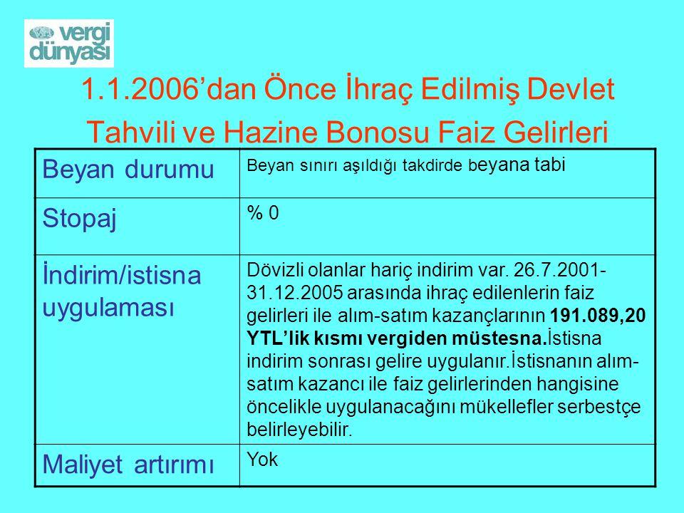 1.1.2006'dan Önce İhraç Edilmiş Devlet Tahvili ve Hazine Bonosu Faiz Gelirleri Beyan durumu Beyan sınırı aşıldığı takdirde b eyana tabi Stopaj % 0 İndirim/istisna uygulaması Dövizli olanlar hariç indirim var.