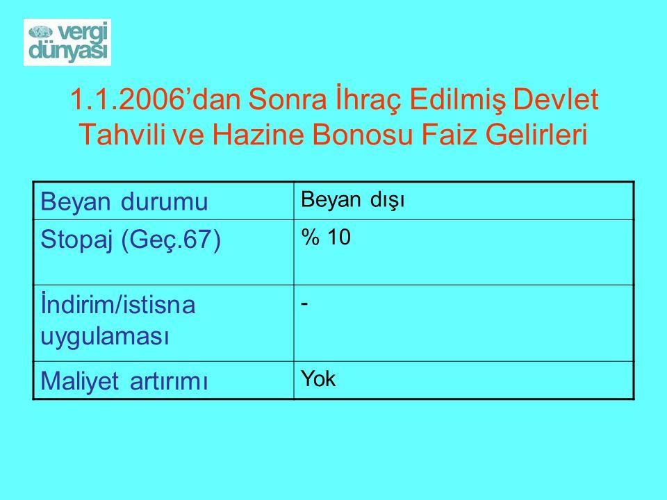 1.1.2006'dan Sonra İhraç Edilmiş Devlet Tahvili ve Hazine Bonosu Faiz Gelirleri Beyan durumu Beyan dışı Stopaj (Geç.67) % 10 İndirim/istisna uygulaması - Maliyet artırımı Yok