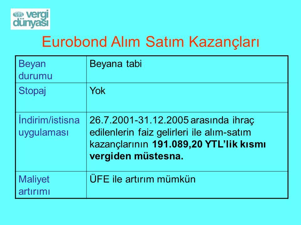 Eurobond Alım Satım Kazançları Beyan durumu Beyana tabi StopajYok İndirim/istisna uygulaması 26.7.2001-31.12.2005 arasında ihraç edilenlerin faiz gelirleri ile alım-satım kazançlarının 191.089,20 YTL'lik kısmı vergiden müstesna.