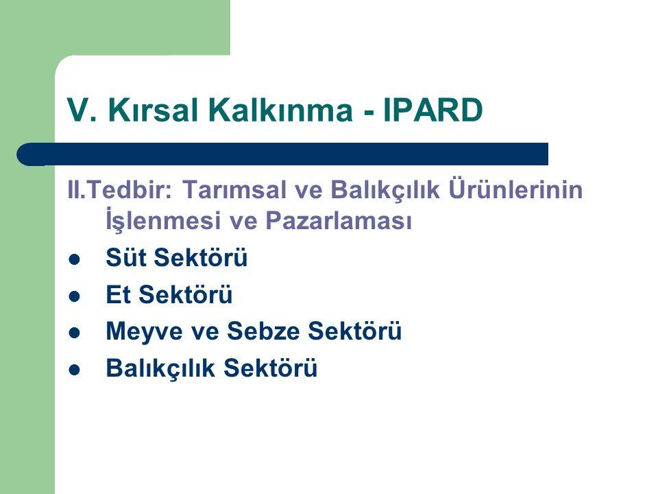 V. Kırsal Kalkınma - IPARD II.Tedbir: Tarımsal ve Balıkçılık Ürünlerinin İşlenmesi ve Pazarlaması  Süt Sektörü  Et Sektörü  Meyve ve Sebze Sektörü
