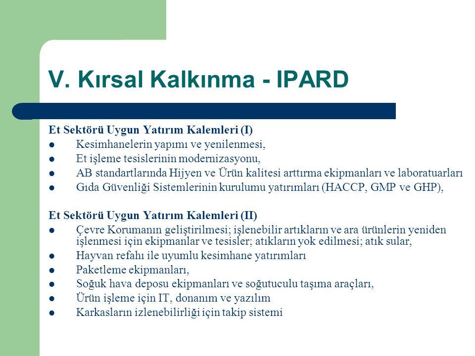 V. Kırsal Kalkınma - IPARD Et Sektörü Uygun Yatırım Kalemleri (I)  Kesimhanelerin yapımı ve yenilenmesi,  Et işleme tesislerinin modernizasyonu,  A