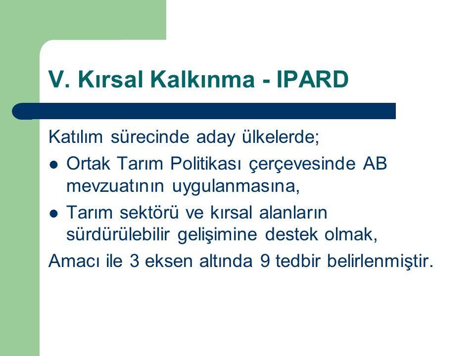 V.Kırsal Kalkınma - IPARD EKSEN 1.