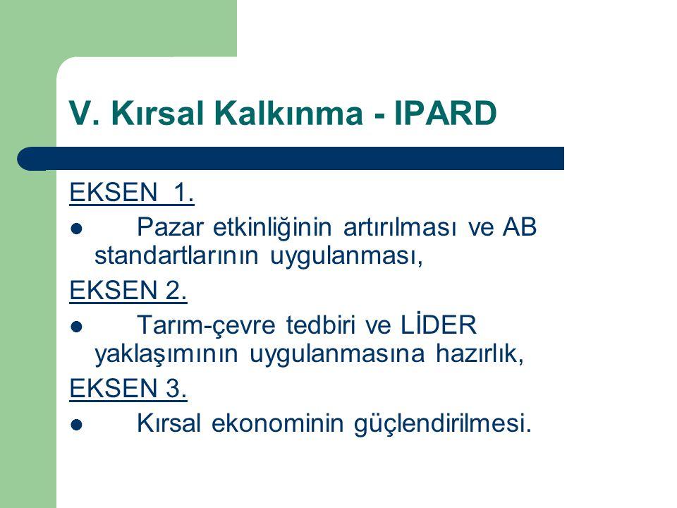 V.Kırsal Kalkınma - IPARD Kırsal kalkınmada yer alan tedbirler 1.