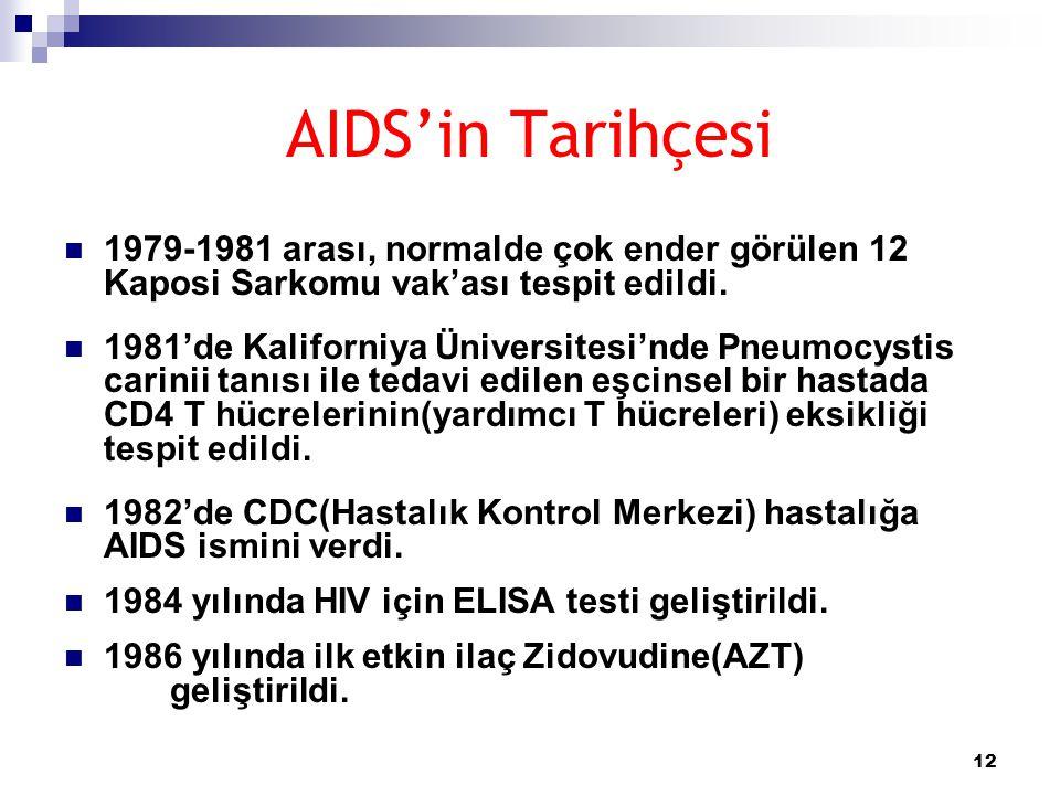 12 AIDS'in Tarihçesi  1979-1981 arası, normalde çok ender görülen 12 Kaposi Sarkomu vak'ası tespit edildi.  1981'de Kaliforniya Üniversitesi'nde Pne